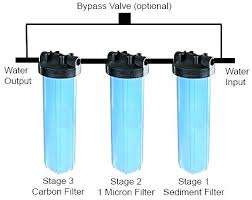 costco water filter. Costco Whole Home Water Softener Filter Systems Residential What You Need House Budget Design System Filtration