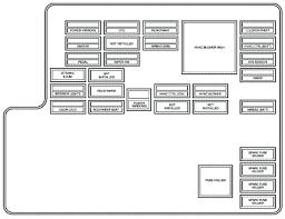 2008 chevy aveo fuse box wiring library 2001 Malibu Fuse Box Diagram at 2005 Malibu Interior Fuse Box Diagram