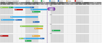 Free Roadmap Templates Free Product Roadmap Templates Smartsheet 1