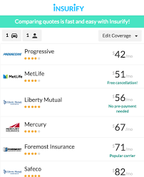 Car Insurance Quote Comparison