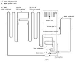 kenmore refrigerator defrost timer wiring diagram images kenmore refrigerator compressor wiring diagram get image