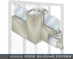 u s aluminum series 2000 sliding door section detail