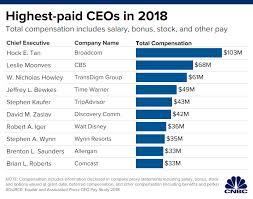Adam Neumanns 185 Million Wework Payout Higher Than Most