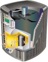 lennox ac compressor. sunsource® solar-ready option\u2014allows you to add solar modules and create a powered system that generates electricity for your air conditioner more lennox ac compressor