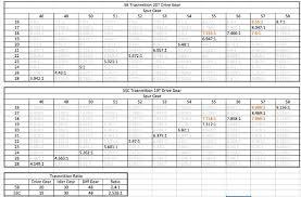 14 8 Hp Pro Mod 34cc Zenoah For Sale Accs Oc2o
