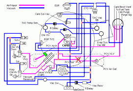 wiring diagram for 1989 jeep wrangler wiring discover your 1999 jeep wrangler wiring diagram wirdig