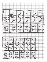 Wacheon Lathe Machine Manual Speed Chart Handmade