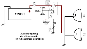 help wiring diagram backup lights expedition portal substitute 12vdc from your backup lamp circuit for the headlamp circuit