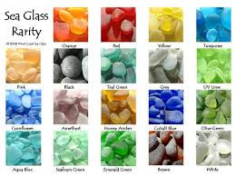 seaglass color rarity about seaglass sea glass west coast sea glass sea glass color chart