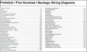 07 ford 500 fuse diagram data wiring diagrams \u2022 05 ford five hundred fuse box diagram 2007 ford 500 fuse box diagram freestyle wiring diagrams image free rh gotoindonesia site 2007 ford fusion fuse panel 07 f150 fuse diagram