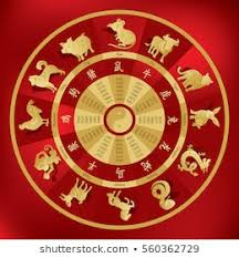 1000 Zodiac Wheel Stock Images Photos Vectors Shutterstock