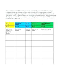 Project Plan On A Page Template – Agoodmorning.co