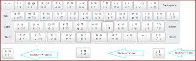 Shree Lipi Keyboard Chart Pdf Www Bedowntowndaytona Com