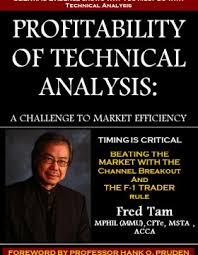 Chart Pattern Analysis In Stock Market