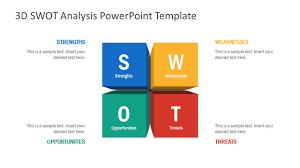 Swot Chart Template 3d Swot Analysis Powerpoint Template Concept