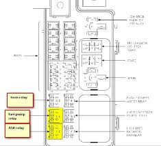 2004 pt cruiser fuse box diagram 2004 wiring diagrams 2005 pt cruiser fuse box diagram at 2008 Pt Cruiser Fuse Box Diagram
