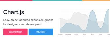 Plot Chart Js Create Charts In Website Using Chart Js Javascript Library
