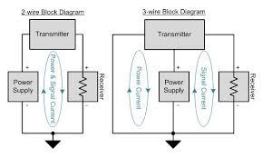 4 wire rtd connections diagrams facbooik com Rtd Connection Diagram 2wire Vs 3 Wire 3 wire rtd wiring diagram facbooik