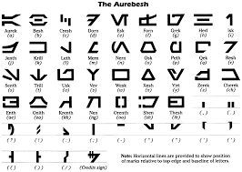 The international phonetic alphabet (revised to 2015). Aurebesh Wookieepedia Fandom