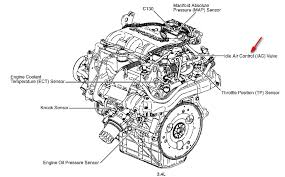3400 sfi engine cooling system diagram 3400 image 2003 pontiac grand am engine vehiclepad on 3400 sfi engine cooling system diagram