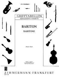 B Flat Baritone Finger Chart Fingering Chart For Baritone In B Flat