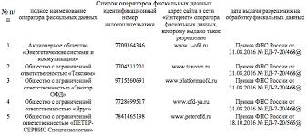 Переход на онлайн кассы с года audit it ru Каждые 13 месяцев в онлайн ККТ нужно менять фискальный накопитель он стоит 6 тыс руб заменить его можно самостоятельно или в ЦТО Фирмы на УСН ЕНВД