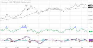 Bitcoin Etf Deadline Ethereum Stock Chart
