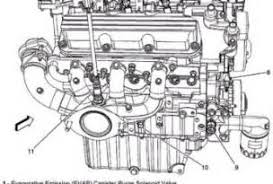 similiar chevy cavalier engine diagram keywords chevy cavalier 3 1 engine diagram 1994 manual wiring and engine
