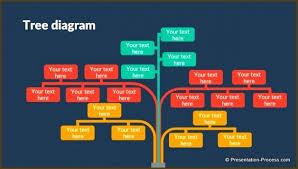 Flat Organizational Chart Template Lovely Organizational Chart Template Flat Design Templates