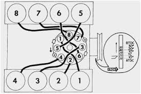 chevy 5 3 firing order diagram admirably 1997 chevrolet suburban chevy 5 3 firing order diagram good 1974 ford torino ford 460 engine firing order and where