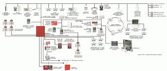 wiring fire alarm systems diagrams readingrat net electrical wiring diagram house at System Wiring Diagrams
