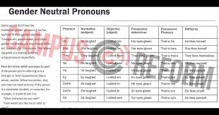 All Genders Chart College Lists Ne Ve Ey As Gender Neutral Pronouns