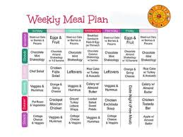 Diet Chart Balanced Diet Diet Chart By Dietitians