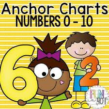 Preschool Number Chart 1 10 Anchor Charts For Numbers 0 10 For Preschool And Kindergarten