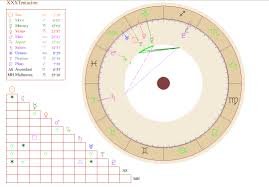 Xxxtentacion Birth Chart Xxxtentacion Birth Chart Exposes His Love Life Career