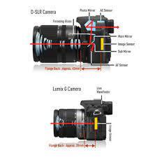 Pilih Kamera DSLR Atau Mirrorless, Mana Yang Lebih Baik ? - Rumor Kamera
