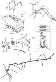 jeep wrangler wiring diagram image similiar jeep wrangler fuel system diagram keywords on 1993 jeep wrangler wiring diagram