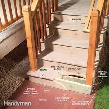 outdoor stair railing the family handyman wood stair railing exterior