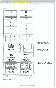 Fuse Identification Chart 2002 Camry Fuse Box Diagram Wiring Software Automotive For