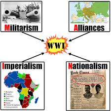 Reasons For Imperialism Lesson 1 Main Causes Of Wwi Nehsushistory Worldwarone