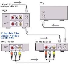 vcr tv cable hookup diagrams pip tune cable tv channels on the vcr set tv to channel 3 or 4