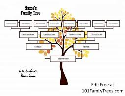 Types Of Family Trees