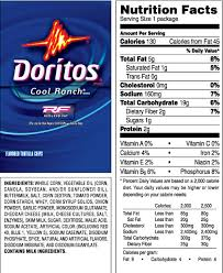 cool ranch doritos