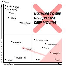 Libertarians How To Explain Things To