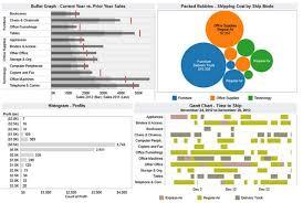 Splunk Histogram Chart Online Graphs 2018 Splunk Histogram Online Graphs