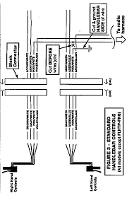 pac wiring diagram auto electrical wiring diagram mini pac wiring diagram at Mini Pac Wiring Diagram