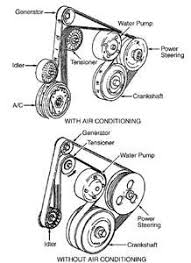 diagram to change drive belt for chevy camaro fixya i just need to see a diagram of the serpentine belt configuration on the chevy 3800 series 2 motor for a 96 camaro rs