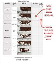 Grinders Size Chart The Last Coffee Grind Size Chart Youll Ever Need Coffee