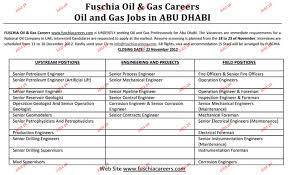 Petroleum Engineer Job Description Senior Petroleum Engineers Production Engineers Wanted 24 Jobs 1
