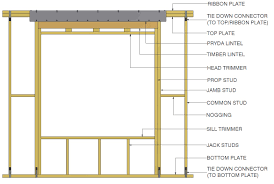 components of a timber wall frame